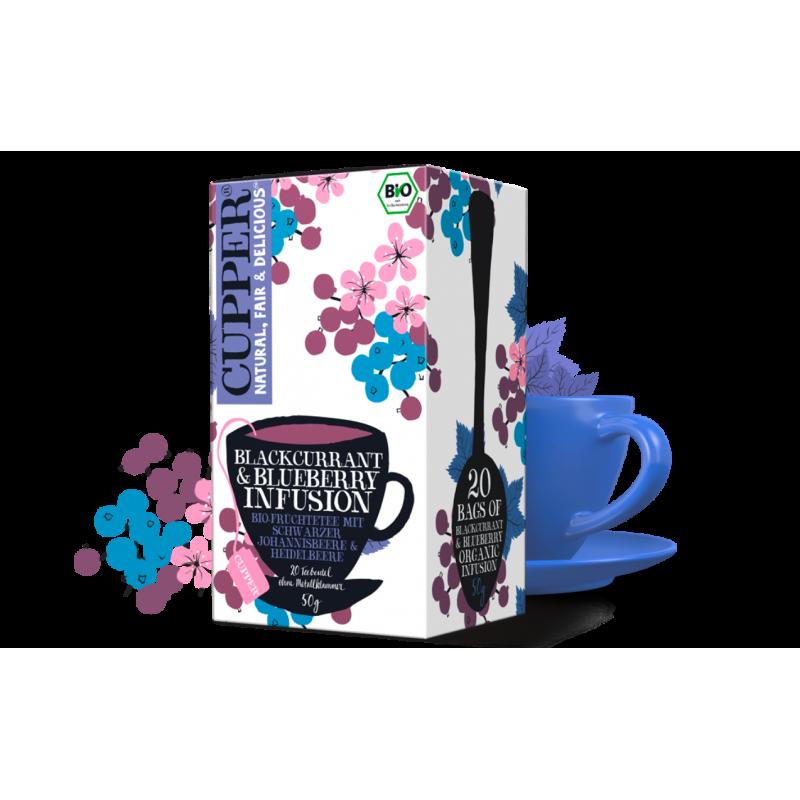 Cupper čaj Borůvka, Rybíz
